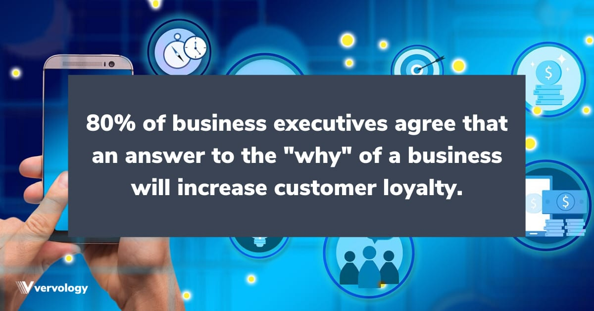 "80% of business executives agree that an answer to the ""why"" of a business will increase customer loyalty."