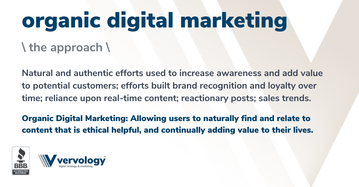 Natural and authentic efforts used to increase awareness and add value to potential customers; efforts built brand recognition and loyalty over time; reliance upon real-time content; reactionary posts; sales trends.