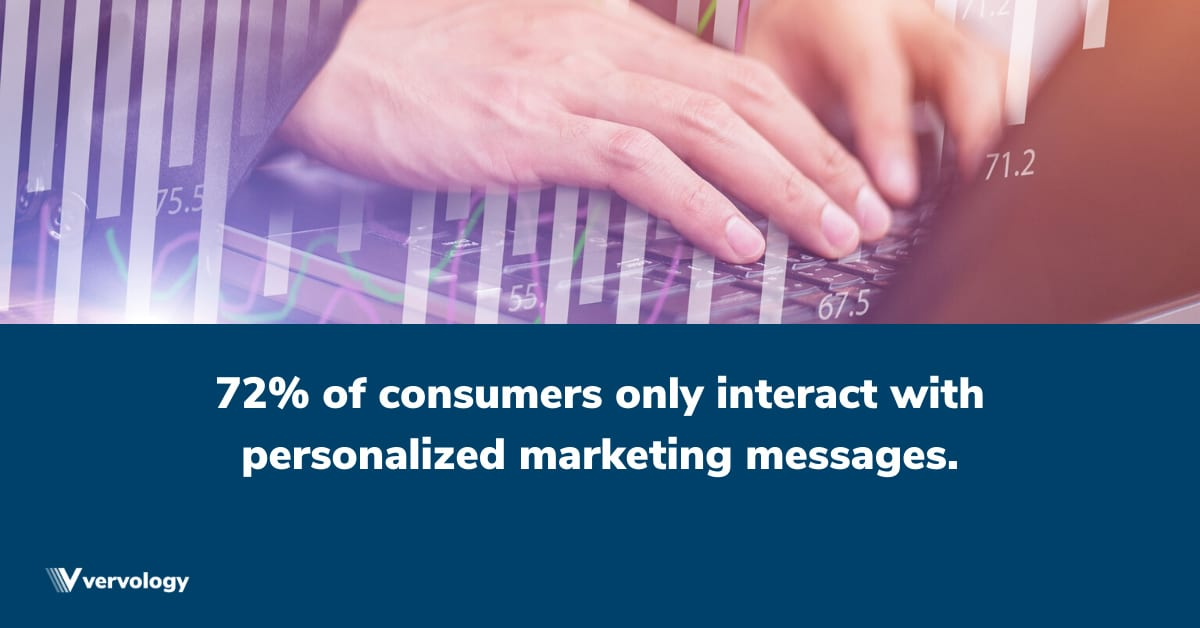 72% of consumers only interact with personalized marketing messages.